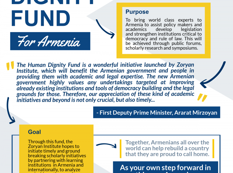 Zoryan Institute Launches The Human Dignity Fund